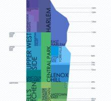 Map Manhattan Sticker