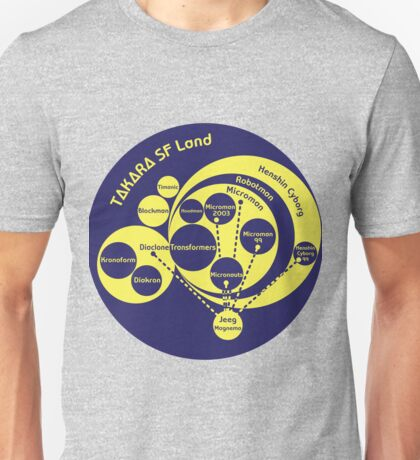 A Phylogeny of Robots: Blue-Yellow Unisex T-Shirt