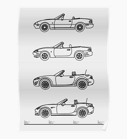 MX-5 Miata Evolution Poster