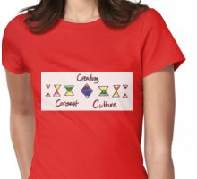 Creating Consent Culture (with color) Womens Fitted T-Shirt