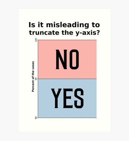 Is it misleading to truncate the y-axis? Funny Chart Art Print