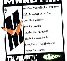 Rated M For Manly! by AnchorPaint