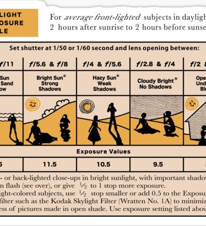 Daylight Exposure Table Sticker