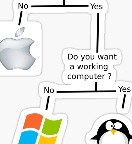 Do you want a computer ?  Sticker