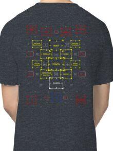 The Machine in Progress UPDATED  Classic T-Shirt