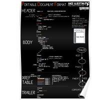 a mini PDF (white text) Poster