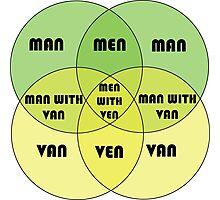 Men With Ven Venn diagram Photographic Print