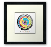 Crop Circle of Pi Framed Print