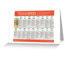 Cook Smarts' Guide to Enjoying Spices Greeting Card