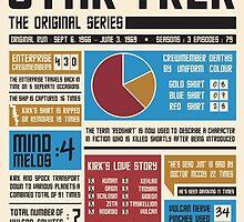 Star Trek Infographic by SophieSkywalker
