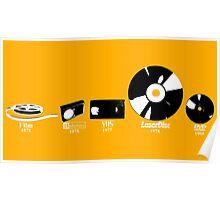 Film Formats Poster