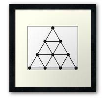 Tetraktys, The Unit Of Four - Pythagoras  Framed Print