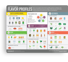 Cook Smarts Guide to Flavor Profiles Metal Print