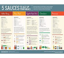 Cook Smarts 5 Sauces to Jazz Up Your Meals Photographic Print