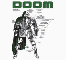 Dr.Doom by TheBeardedPen