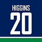 Vancouver Canucks Chris Higgins Jersey Back Phone Case by Russ Jericho