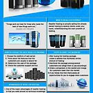 How to Start a Reseller Web Hosting Business by Infographics