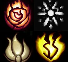 RWBY Pumpkin Symbols by andio393