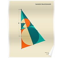TANGENT RELEATIONSHIPS Poster