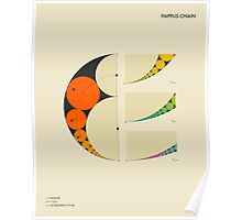 PAPPUS CHAIN Poster