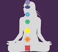 Seven Chakras & The Divine Feminine by annekulinski