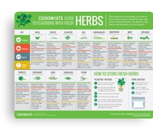 Cook Smarts' Guide to Using Fresh Herbs Canvas Print