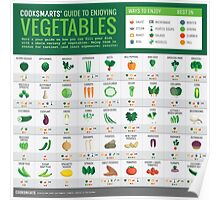 Cook Smarts' Guide to Enjoying Vegetables (3500px) Poster