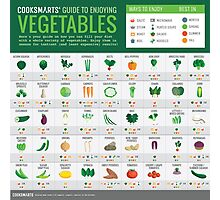 Cook Smarts' Guide to Enjoying Vegetables (3500px) Photographic Print