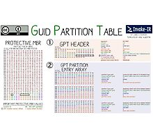 Guid Partition Table Photographic Print