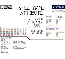 $FILE_NAME Attribute Photographic Print