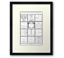 Elementary Applied Topology Framed Print