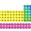 Circle Periodic Table - 118 Element Rainbow Colors by sciencenotes