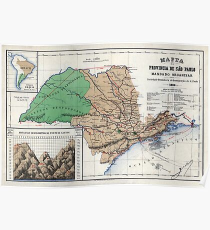 Map of the province of São Paulo - 1886 Poster