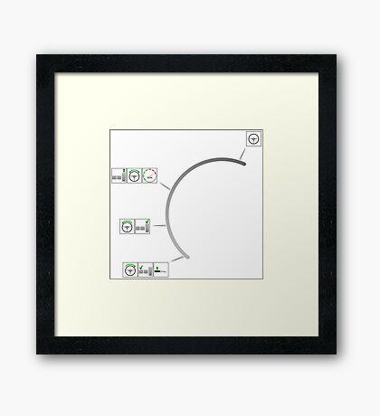 Drift tutorial / schematic Framed Print