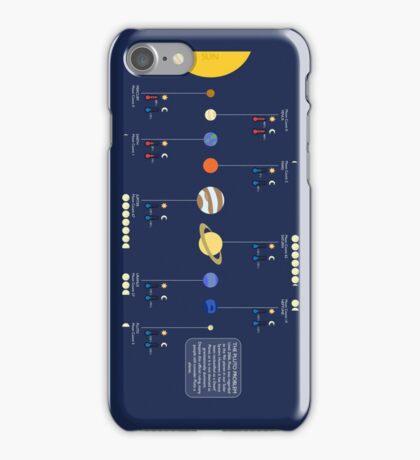 Our Solar System iPhone Case/Skin
