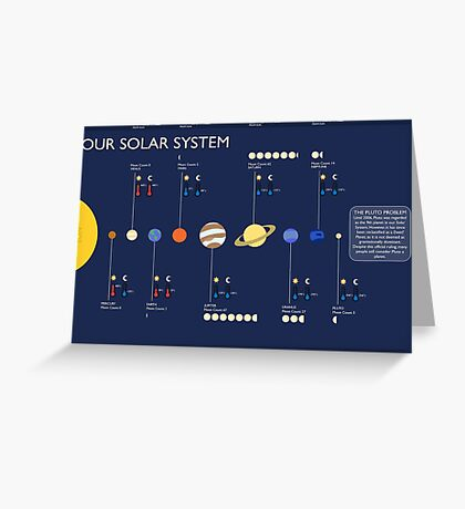 Our Solar System Greeting Card