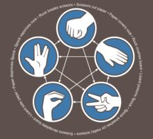 Rock, Paper, Scissors, Lizard, Spock by ByteCage