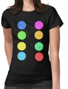 Circle Theorem- math equation shirt Womens Fitted T-Shirt