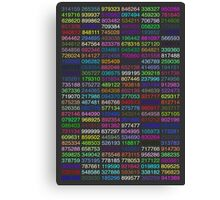 Pi Chart, Numbers Canvas Print