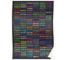 Pi Chart, Numbers Poster