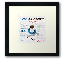 How to make coffee using project management? Square poster Framed Print