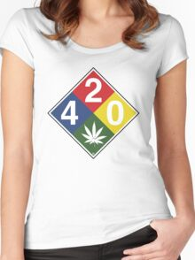 420 Caution Sign Fun Women's Fitted Scoop T-Shirt