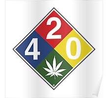 420 Caution Sign Fun Poster