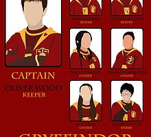 Gryffindor Quidditch Team 1991-1994 by iamthevale