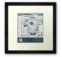 Pie: A Comprehensive Infographic Framed Print