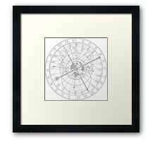 astronomical clock with zodiac signs Framed Print
