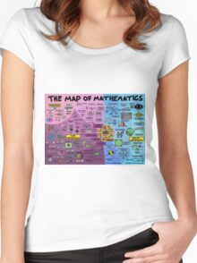 The Map of Mathematics Women's Fitted Scoop T-Shirt