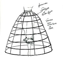 Crinoline or cage by Threadneedle