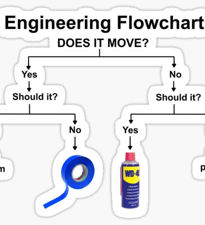 Engineering Flowchart Sticker