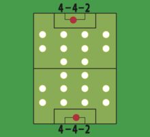 4 - 4 - 2 Football soccer formation by jazzydevil